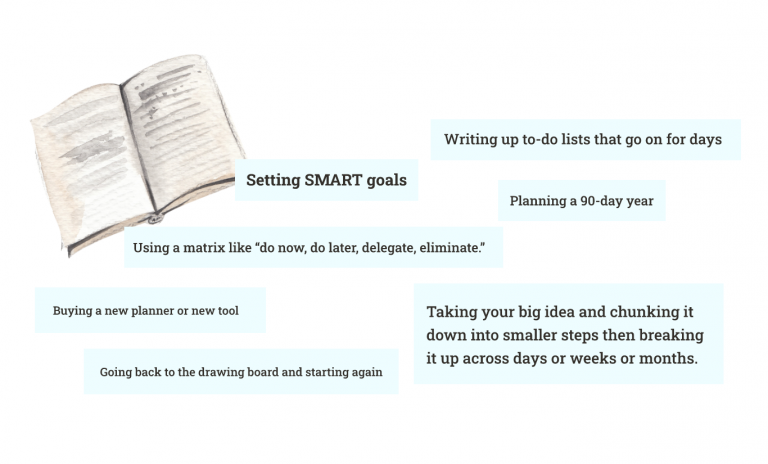 """Writing up to-do lists that go on for days, Setting SMART goals, planning a 90-day year, using a matrix like """"do now, do later, delegate, eliminate,"""" Buying a new planner or new tool, going back to the drawing board and starting again, taking your big idea and chunking it down into smaller steps then breaking it up across days or weeks or months."""